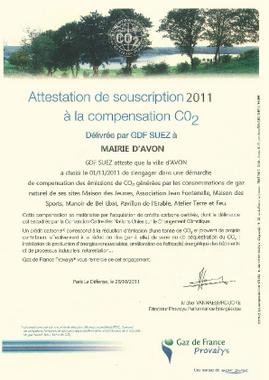 Compensation CO2-1
